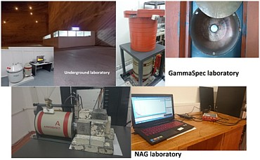 GammaSpec, NAG and μBq Laboratories